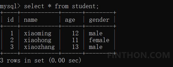 《Python轻松操作MySQL数据库》