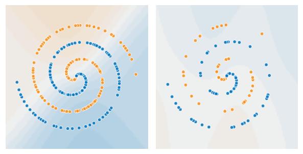 《Tensorflow新手通过PlayGround可视化初识神经网络》