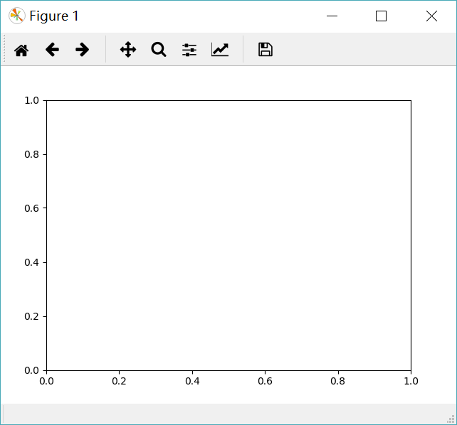 《matplotlib画布与坐标轴(figure and axes)》