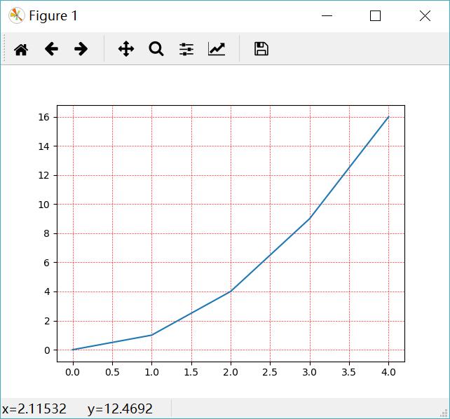 《matplotlib绘图基础(二)》