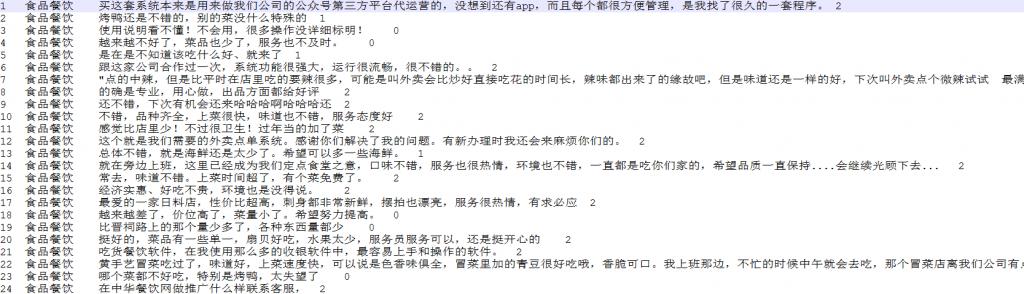 《Keras情感分析(Sentiment Analysis)实战---自然语言处理技术(2)》