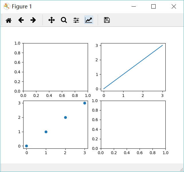《matplotlib绘图——再谈axes和pyplot方法》