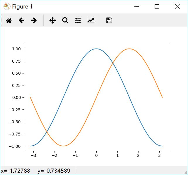 《Python绘图可视化——Matplotlib实现》