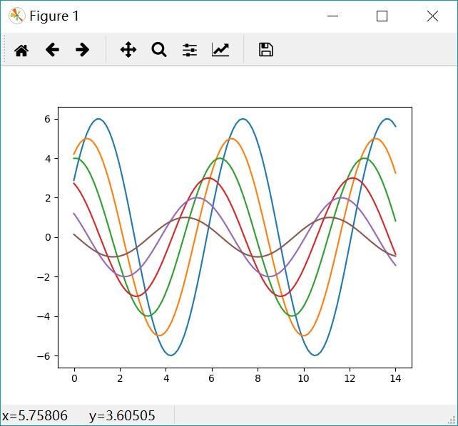《Python绘图可视化——Seaborn实现》